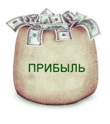 Бухгалтерская и экономическая прибыль
