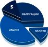 Оптимальный инвестиционный портфель
